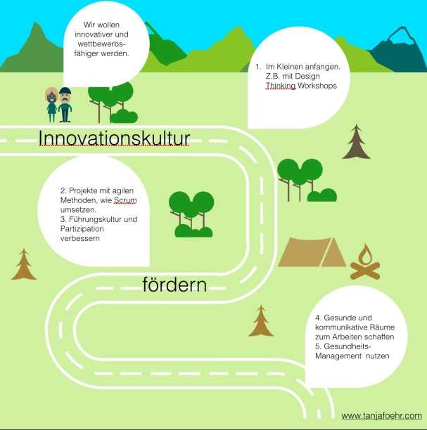 Innovationskultur fördern