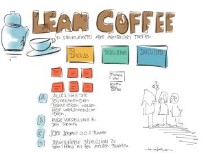 Lean Coffee