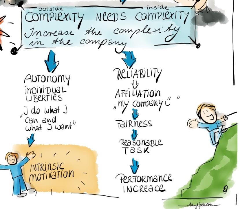 komplexität6